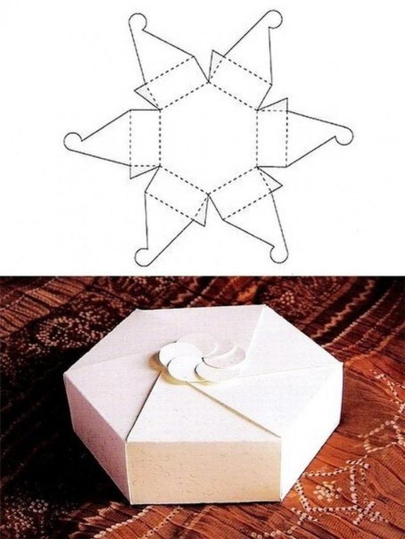 Коробочки для подарков своими руками картинки